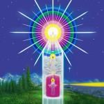 Схема Вашего Божественного Я