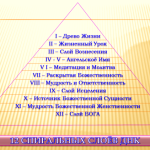 12 слоёв ДНК  в процессе духовной эволюции